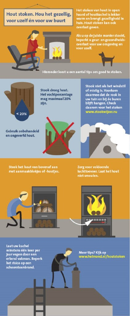 Infographic tips hout stoken1024_1