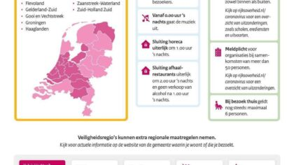 Wat betekent risiconiveau 2 voor de coronaregels in Helmond?