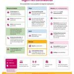 Aangescherpte maatregelen om de verspreiding van het coronavirus terug te dringen