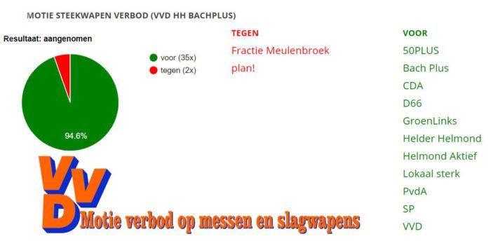 VVD motie tegen slag- en steekwapens.