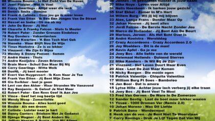 Hollandse Top 100 van 2020 op DitisHelmond radio