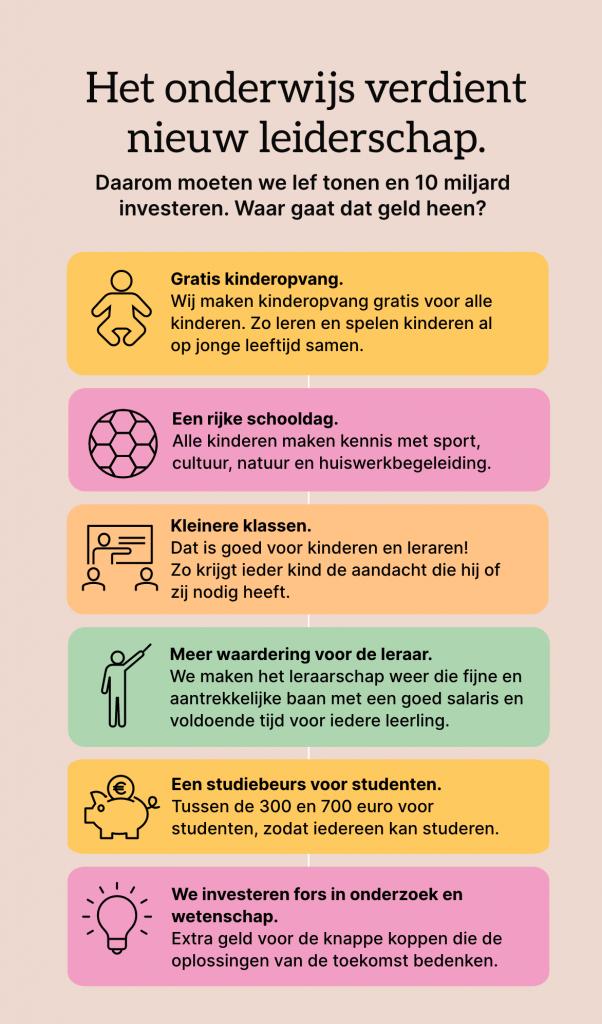 STEM D66 voor beter onderwijs!                                                  Omdat onze jeugd het verdient!