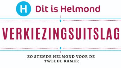 Verkiezingsuitslag in Helmond op partijniveau