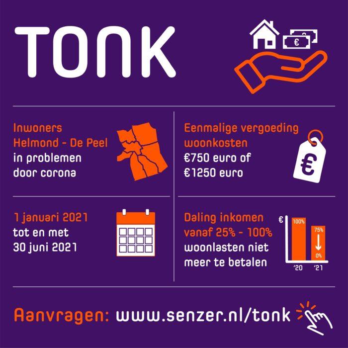 Eenmalige coronavergoeding woonkosten (TONK) voor inwoners