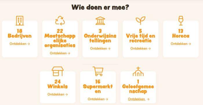 Fairtrade Helmond: 'Help je ons mee?'